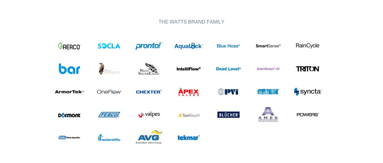 Watts Case Study Brands
